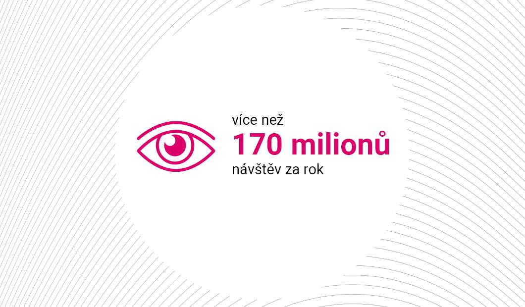 170 milionů návštěv