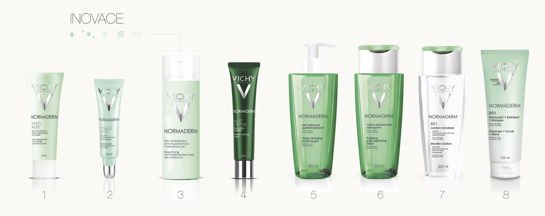 Gama Vichy Normaderm