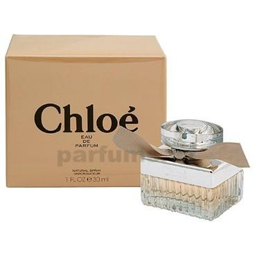 Parfüm-Auswahl Charakter